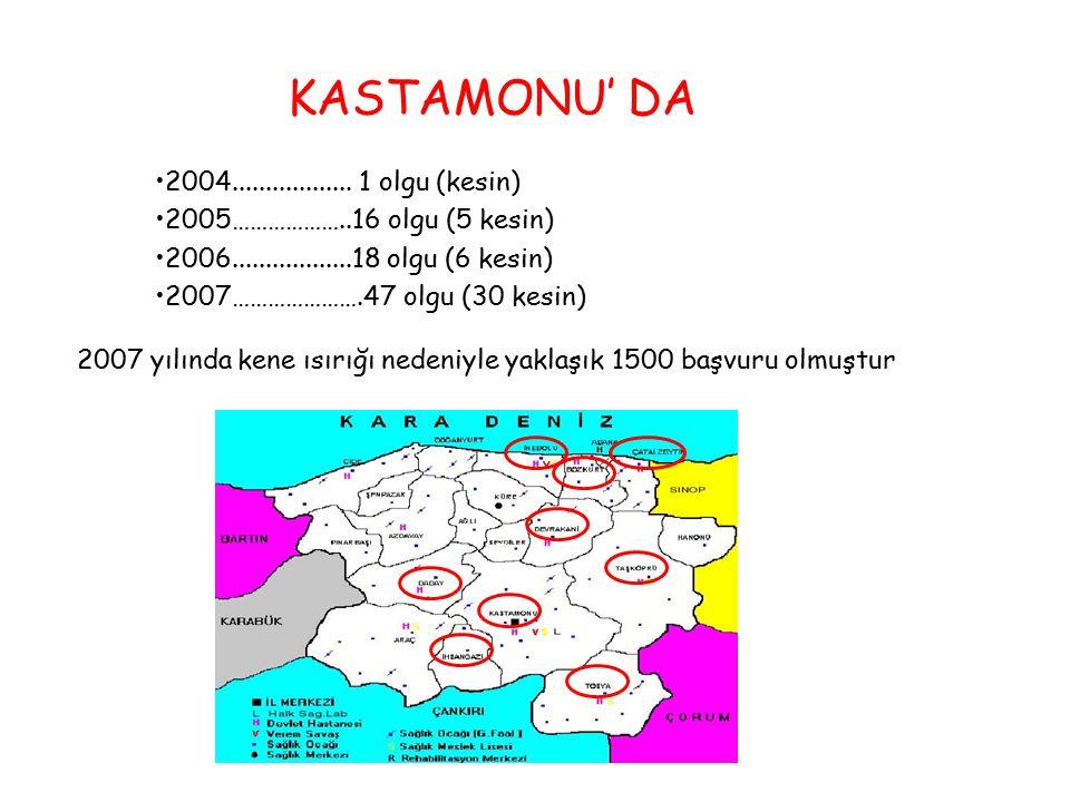 2007 yılında kene ısırığı nedeniyle yaklaşık 1500 başvuru olmuştur 2004.................. 1 olgu (kesin) 2005………………..16 olgu (5 kesin) 2006...........