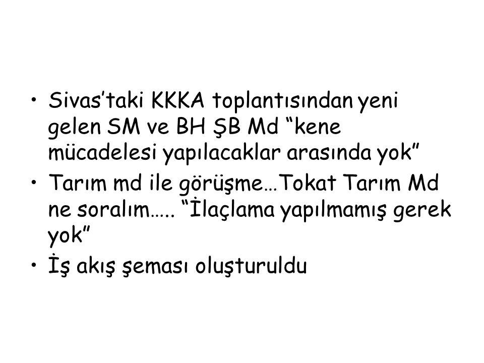 Sivas'taki KKKA toplantısından yeni gelen SM ve BH ŞB Md kene mücadelesi yapılacaklar arasında yok Tarım md ile görüşme…Tokat Tarım Md ne soralım…..