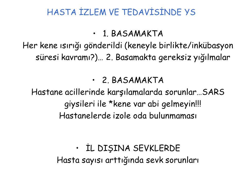 HASTA İZLEM VE TEDAVİSİNDE YS 2.