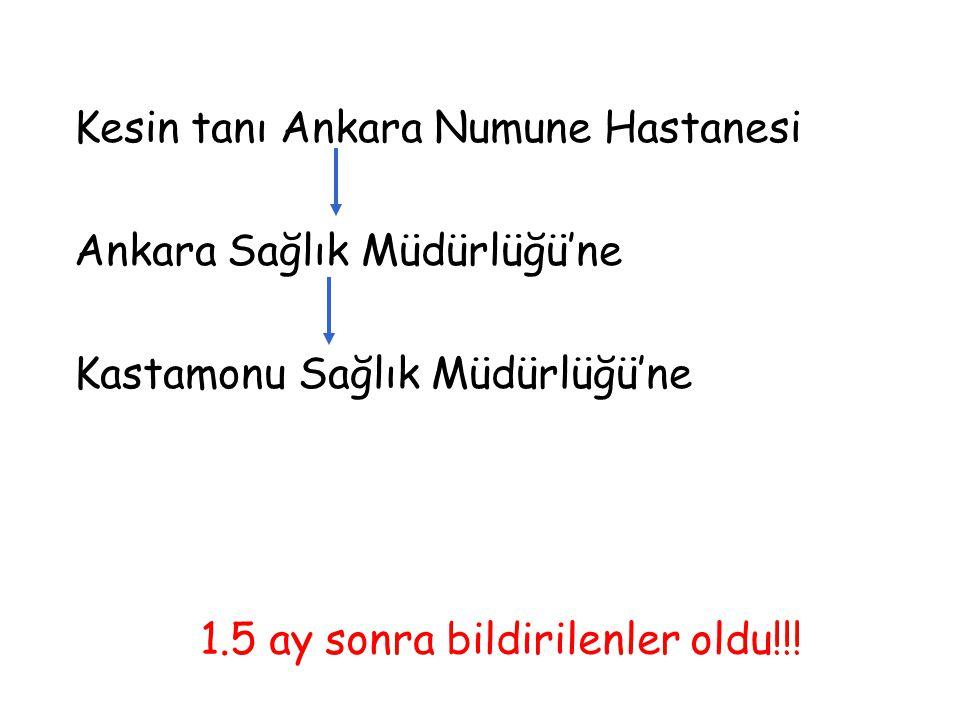 1.5 ay sonra bildirilenler oldu!!! Kesin tanı Ankara Numune Hastanesi Ankara Sağlık Müdürlüğü'ne Kastamonu Sağlık Müdürlüğü'ne