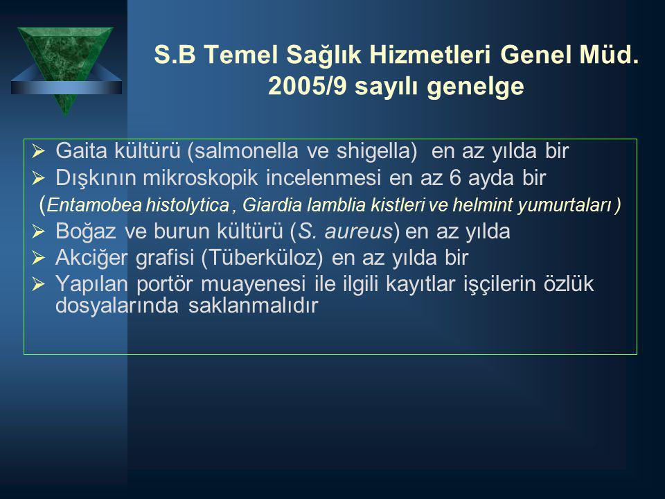 S.B Temel Sağlık Hizmetleri Genel Müd. 2005/9 sayılı genelge  Gaita kültürü (salmonella ve shigella) en az yılda bir  Dışkının mikroskopik incelenme