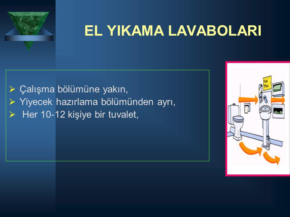 EL YIKAMA LAVABOLARI  Çalışma bölümüne yakın,  Yiyecek hazırlama bölümünden ayrı,  Her 10-12 kişiye bir tuvalet,
