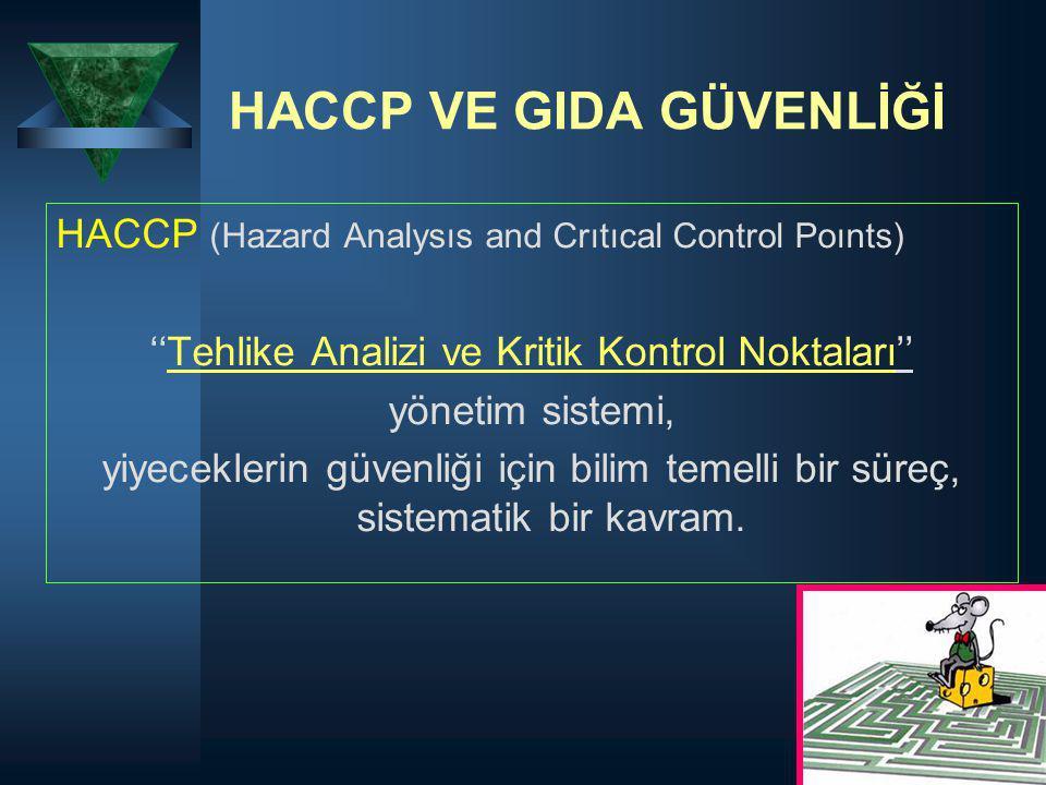 HACCP VE GIDA GÜVENLİĞİ HACCP (Hazard Analysıs and Crıtıcal Control Poınts) ''Tehlike Analizi ve Kritik Kontrol Noktaları'' yönetim sistemi, yiyecekle