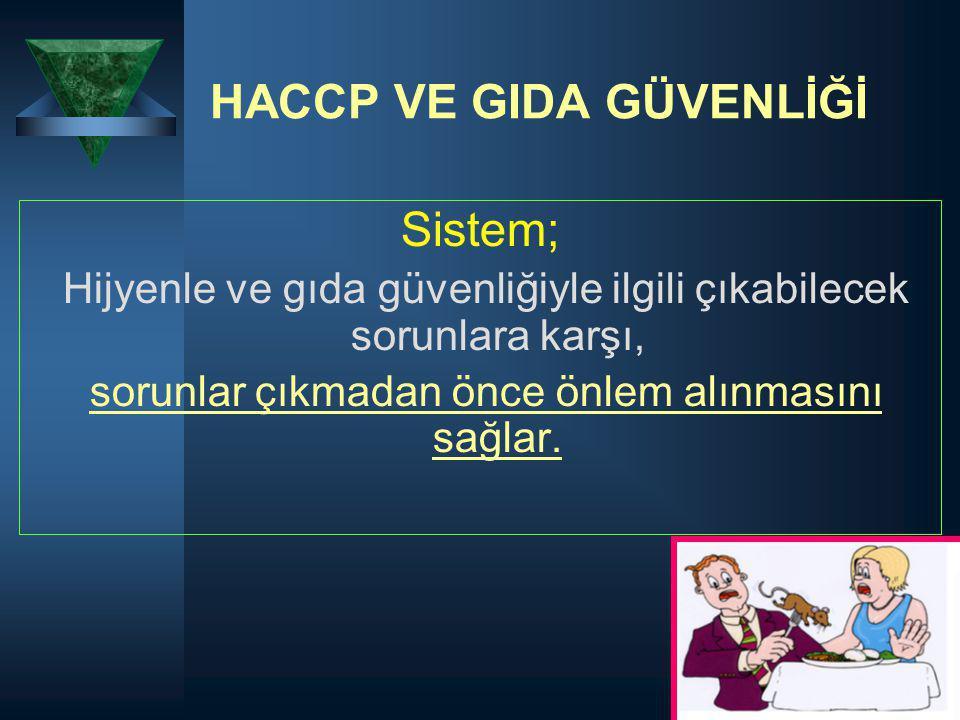 1960 ABD NASA HACCP 1971 ABD HACCP prensiplerinin oluşturulması 1993 Avrupa ülkeleri 1997 Resmi Gazete de Türk Gıda Kodeksi yönetmeliği 2004 Resmi Gazete Gıdaların Üretimi Tüketimi ve Denetlenmesine İlişkin Kanun