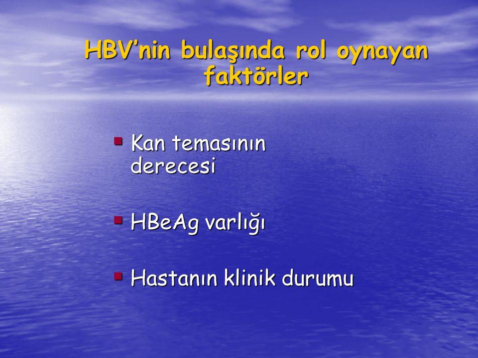 HBV'nin bulaşında rol oynayan faktörler  Kan temasının derecesi  HBeAg varlığı  Hastanın klinik durumu