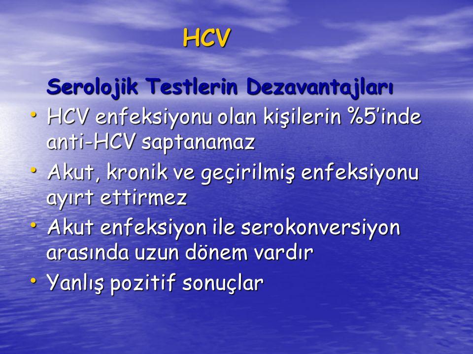 HCV Serolojik Testlerin Dezavantajları HCV enfeksiyonu olan kişilerin %5'inde anti-HCV saptanamaz HCV enfeksiyonu olan kişilerin %5'inde anti-HCV saptanamaz Akut, kronik ve geçirilmiş enfeksiyonu ayırt ettirmez Akut, kronik ve geçirilmiş enfeksiyonu ayırt ettirmez Akut enfeksiyon ile serokonversiyon arasında uzun dönem vardır Akut enfeksiyon ile serokonversiyon arasında uzun dönem vardır Yanlış pozitif sonuçlar Yanlış pozitif sonuçlar