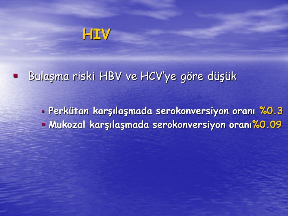 HIV  Bulaşma riski HBV ve HCV'ye göre düşük  Perkütan karşılaşmada serokonversiyon oranı %0.3  Mukozal karşılaşmada serokonversiyon oranı%0.09