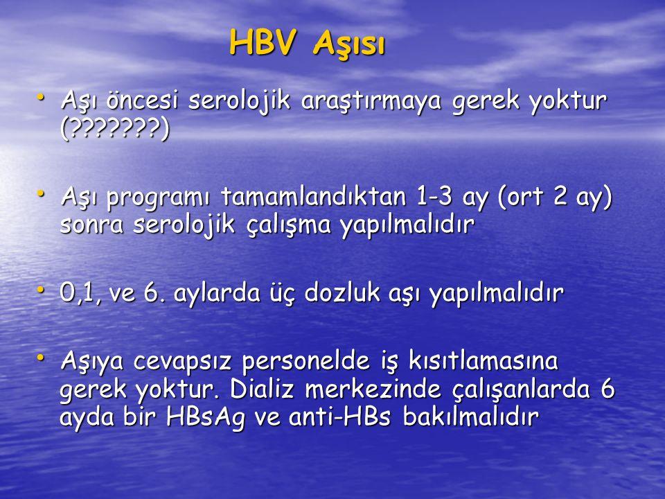 HBV Aşısı Aşı öncesi serolojik araştırmaya gerek yoktur (???????) Aşı öncesi serolojik araştırmaya gerek yoktur (???????) Aşı programı tamamlandıktan