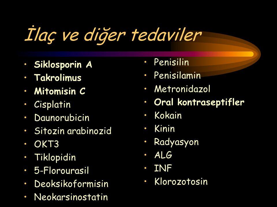 İlaç ve diğer tedaviler Siklosporin A Takrolimus Mitomisin C Cisplatin Daunorubicin Sitozin arabinozid OKT3 Tiklopidin 5-Florourasil Deoksikoformisin
