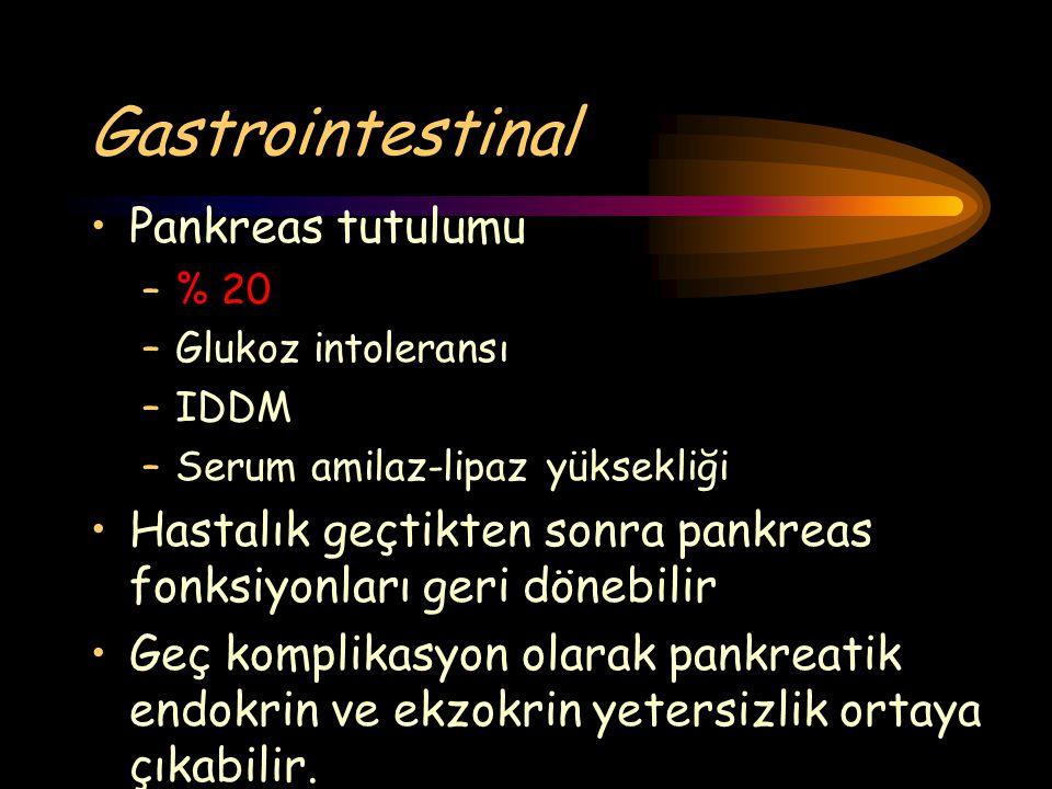 Gastrointestinal Pankreas tutulumu –% 20 –Glukoz intoleransı –IDDM –Serum amilaz-lipaz yüksekliği Hastalık geçtikten sonra pankreas fonksiyonları geri