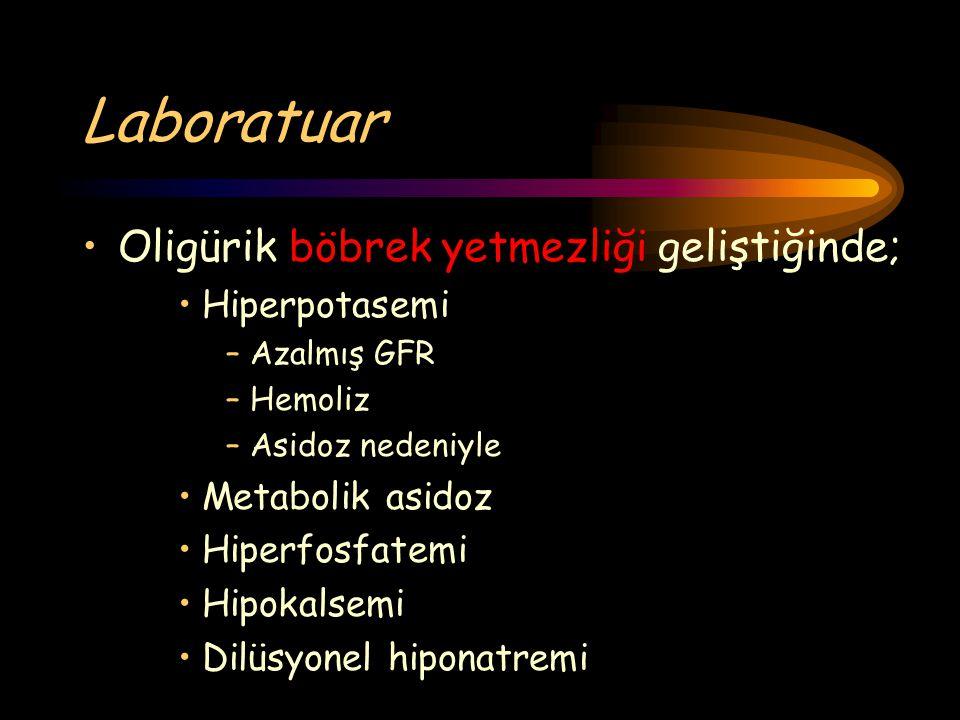 Laboratuar Oligürik böbrek yetmezliği geliştiğinde; Hiperpotasemi –Azalmış GFR –Hemoliz –Asidoz nedeniyle Metabolik asidoz Hiperfosfatemi Hipokalsemi
