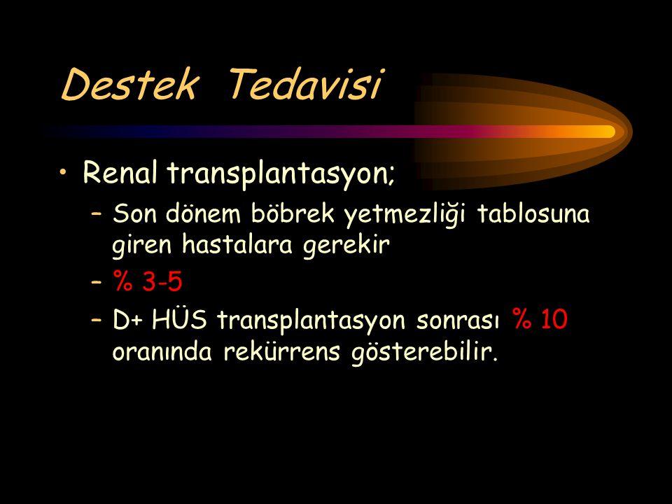 Destek Tedavisi Renal transplantasyon; –Son dönem böbrek yetmezliği tablosuna giren hastalara gerekir –% 3-5 –D+ HÜS transplantasyon sonrası % 10 oran