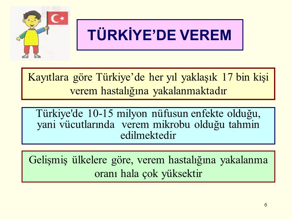 6 TÜRKİYE'DE VEREM Kayıtlara göre Türkiye'de her yıl yaklaşık 17 bin kişi verem hastalığına yakalanmaktadır Türkiye'de 10-15 milyon nüfusun enfekte ol