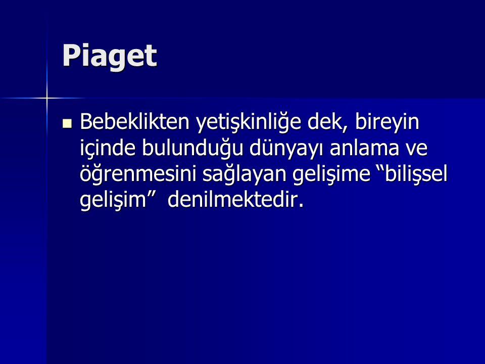 """Piaget Bebeklikten yetişkinliğe dek, bireyin içinde bulunduğu dünyayı anlama ve öğrenmesini sağlayan gelişime """"bilişsel gelişim"""" denilmektedir. Bebekl"""