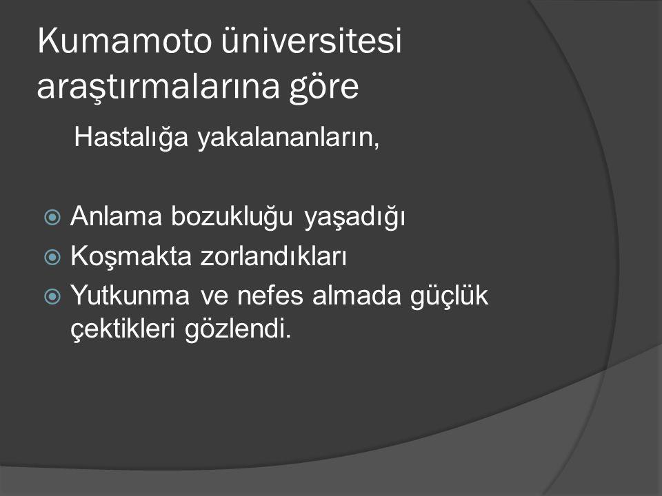 Kumamoto üniversitesi araştırmalarına göre Hastalığa yakalananların,  Anlama bozukluğu yaşadığı  Koşmakta zorlandıkları  Yutkunma ve nefes almada g