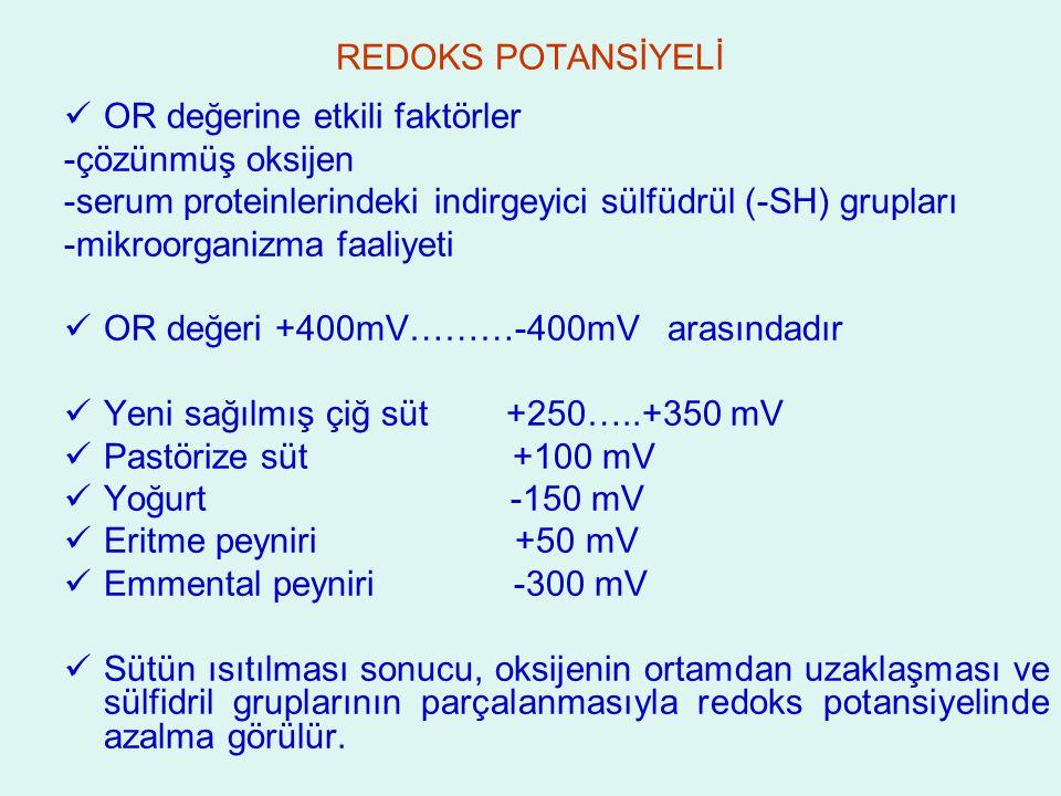 REDOKS POTANSİYELİ OR değerine etkili faktörler -çözünmüş oksijen -serum proteinlerindeki indirgeyici sülfüdrül (-SH) grupları -mikroorganizma faaliyeti OR değeri +400mV………-400mV arasındadır Yeni sağılmış çiğ süt +250…..+350 mV Pastörize süt +100 mV Yoğurt -150 mV Eritme peyniri +50 mV Emmental peyniri -300 mV Sütün ısıtılması sonucu, oksijenin ortamdan uzaklaşması ve sülfidril gruplarının parçalanmasıyla redoks potansiyelinde azalma görülür.