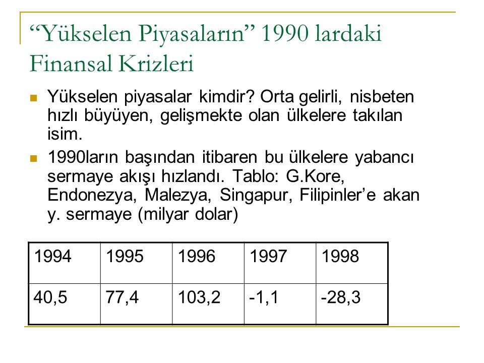 Yükselen Piyasaların 1990 lardaki Finansal Krizleri Yükselen piyasalar kimdir.
