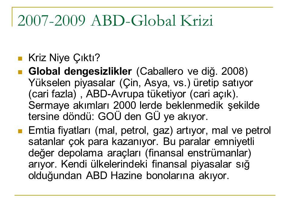 2007-2009 ABD-Global Krizi Kriz Niye Çıktı.Global dengesizlikler (Caballero ve diğ.