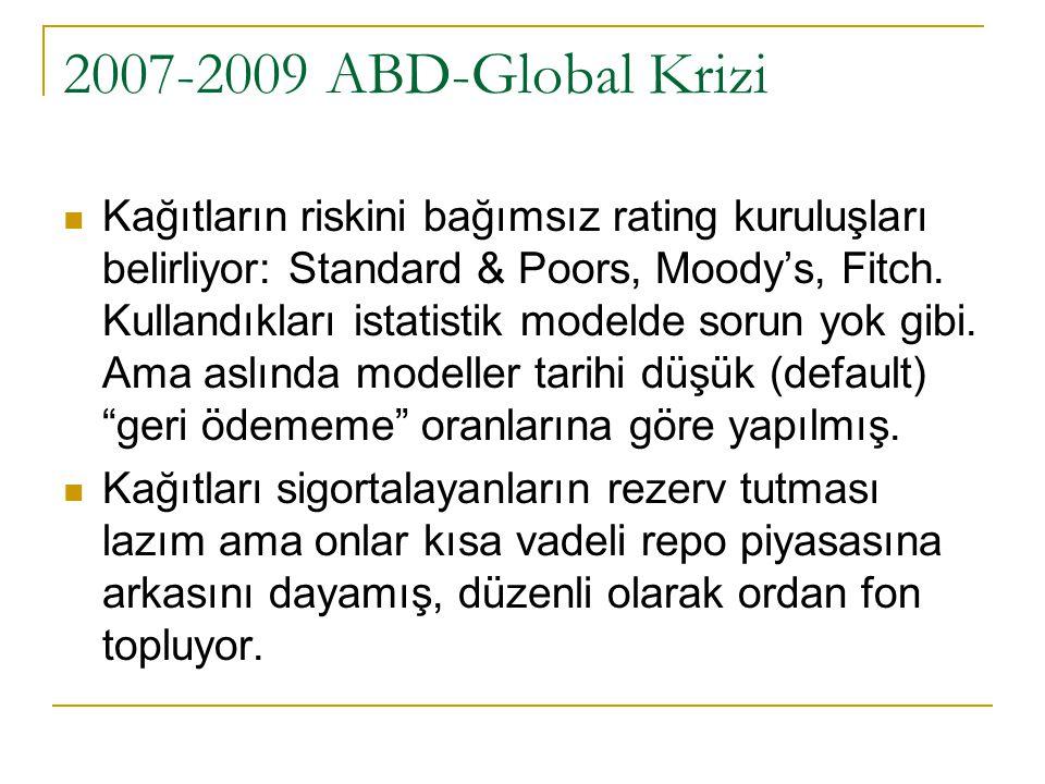 2007-2009 ABD-Global Krizi Kağıtların riskini bağımsız rating kuruluşları belirliyor: Standard & Poors, Moody's, Fitch.