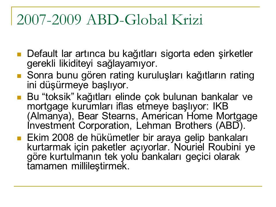 2007-2009 ABD-Global Krizi Default lar artınca bu kağıtları sigorta eden şirketler gerekli likiditeyi sağlayamıyor.