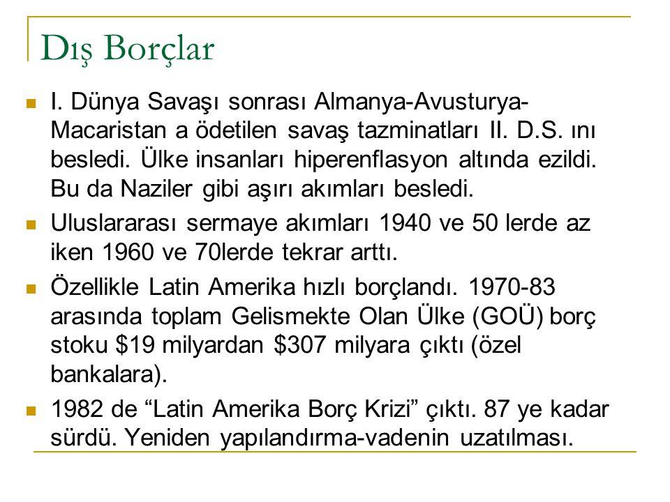Dış Borçlar I.Dünya Savaşı sonrası Almanya-Avusturya- Macaristan a ödetilen savaş tazminatları II.