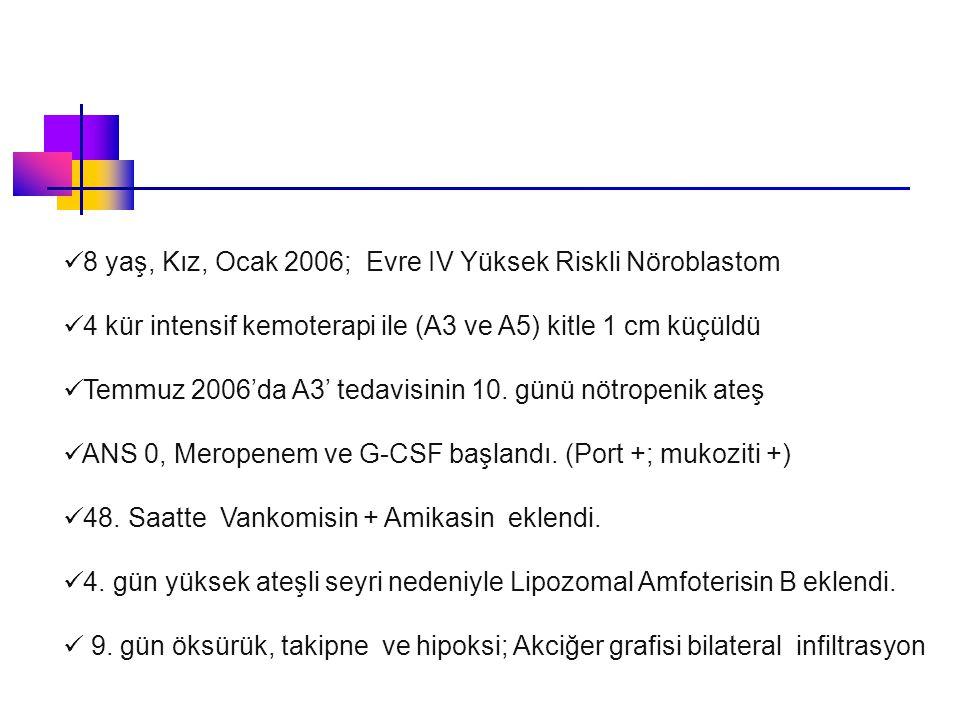 8 yaş, Kız, Ocak 2006; Evre IV Yüksek Riskli Nöroblastom 4 kür intensif kemoterapi ile (A3 ve A5) kitle 1 cm küçüldü Temmuz 2006'da A3' tedavisinin 10