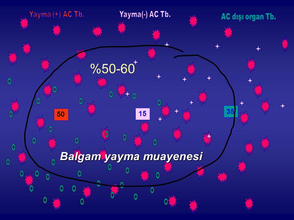 50 15 35 %50-60 Balgam yayma muayenesi