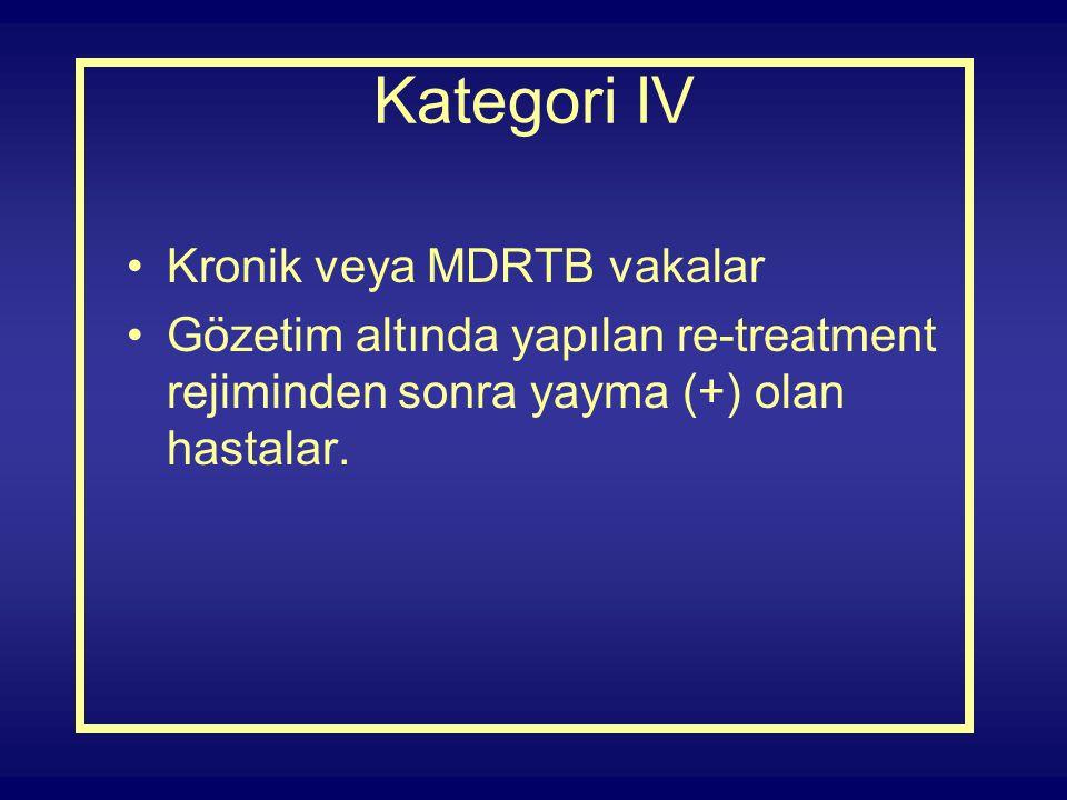 Kategori IV Kronik veya MDRTB vakalar Gözetim altında yapılan re-treatment rejiminden sonra yayma (+) olan hastalar.
