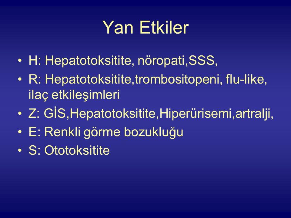 Yan Etkiler H: Hepatotoksitite, nöropati,SSS, R: Hepatotoksitite,trombositopeni, flu-like, ilaç etkileşimleri Z: GİS,Hepatotoksitite,Hiperürisemi,artralji, E: Renkli görme bozukluğu S: Ototoksitite