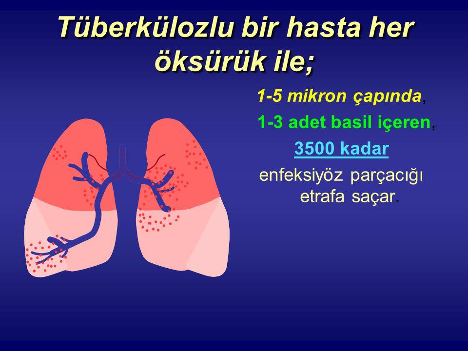 Tüberkülozlu bir hasta her öksürük ile; 1-5 mikron çapında, 1-3 adet basil içeren, 3500 kadar enfeksiyöz parçacığı etrafa saçar.