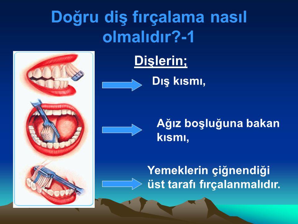 Doğru diş fırçalama nasıl olmalıdır?-1 Dişlerin; Dış kısmı, Ağız boşluğuna bakan kısmı, Yemeklerin çiğnendiği üst tarafı fırçalanmalıdır.