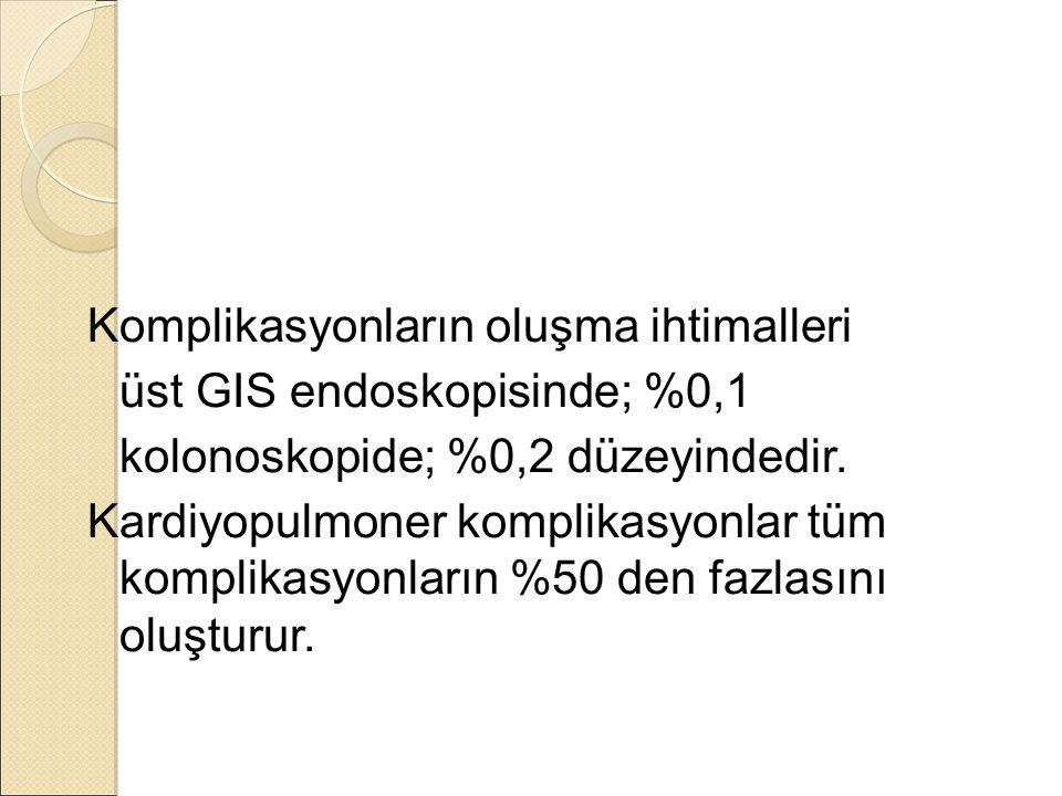 Komplikasyonların oluşma ihtimalleri üst GIS endoskopisinde; %0,1 kolonoskopide; %0,2 düzeyindedir.