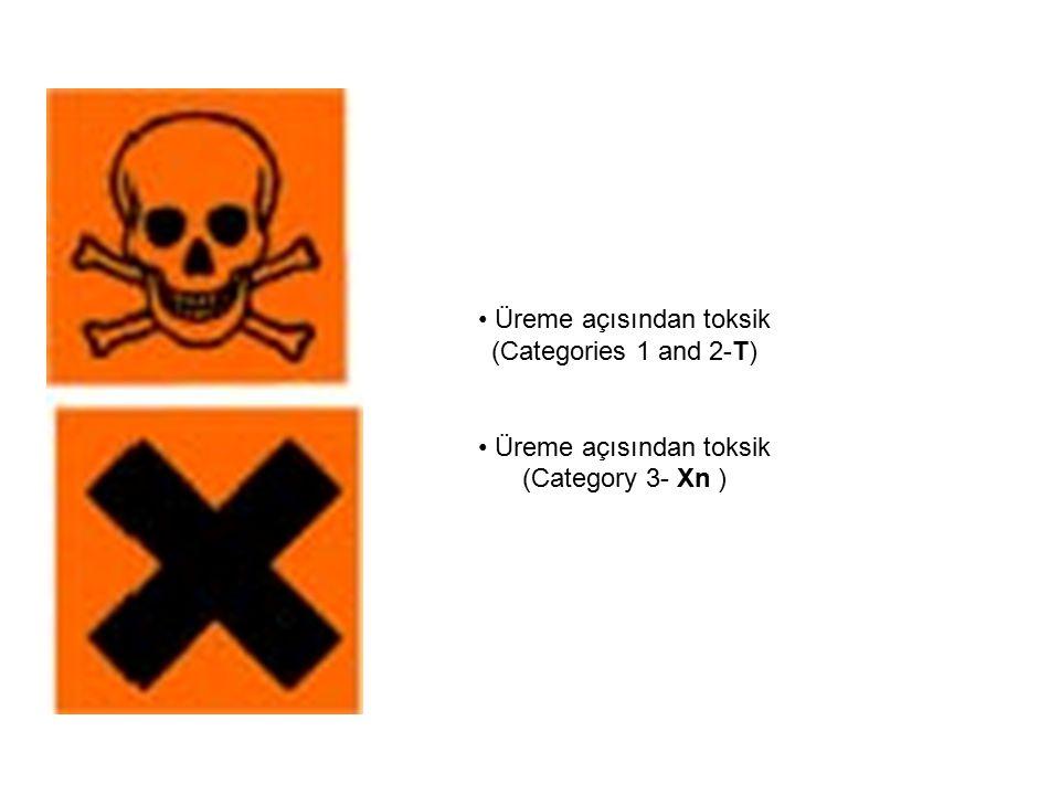 Üreme açısından toksik (Categories 1 and 2-T) Üreme açısından toksik (Category 3- Xn )