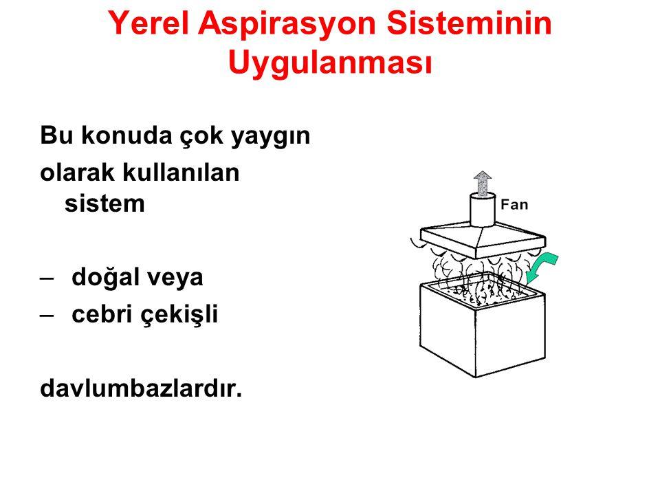 Yerel Aspirasyon Sisteminin Uygulanması Bu konuda çok yaygın olarak kullanılan sistem – doğal veya – cebri çekişli davlumbazlardır.