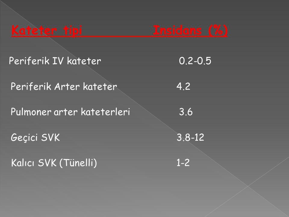 Kateter tipi Insidans (%) Periferik IV kateter 0.2-0.5 Periferik Arter kateter 4.2 Pulmoner arter kateterleri 3.6 Geçici SVK 3.8-12 Kalıcı SVK (Tünelli) 1-2