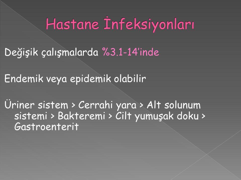 Değişik çalışmalarda %3.1-14'inde Endemik veya epidemik olabilir Üriner sistem > Cerrahi yara > Alt solunum sistemi > Bakteremi > Cilt yumuşak doku > Gastroenterit
