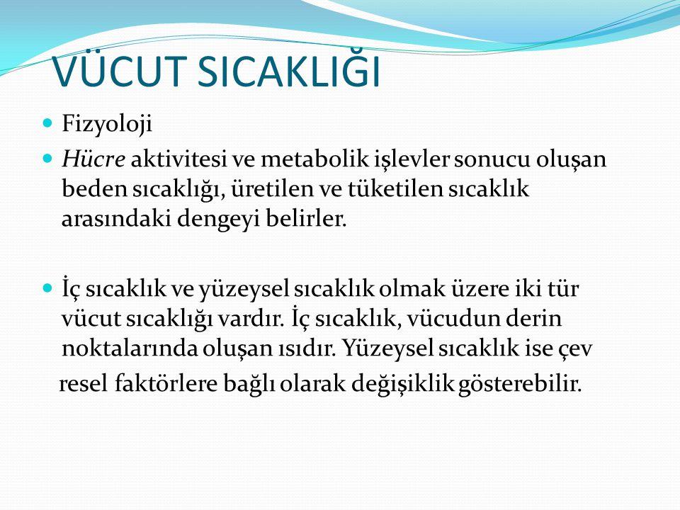 VÜCUT SICAKLIĞI Fizyoloji Hücre aktivitesi ve metabolik işlevler sonucu oluşan beden sıcaklığı, üretilen ve tüketilen sıcaklık arasındaki dengeyi beli