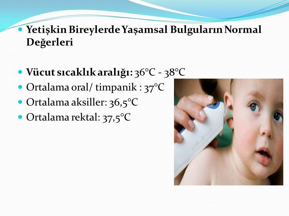 Vücut Sıcaklığını Etkileyen Faktörler Pek çok faktör vücut sıcaklığını etkiler.