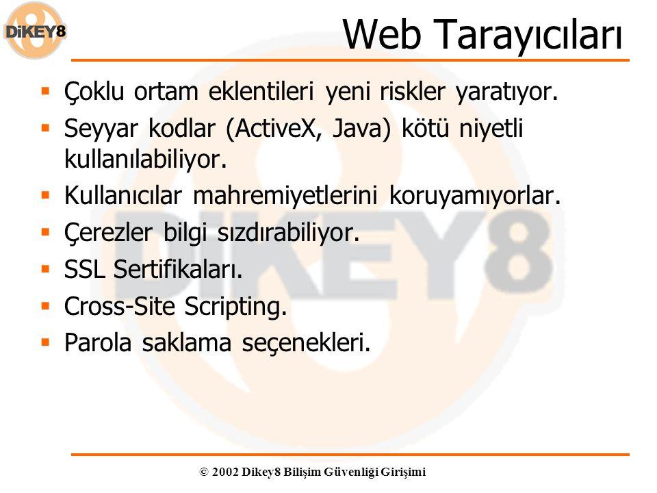 © 2002 Dikey8 Bilişim Güvenliği Girişimi Web Tarayıcıları  Çoklu ortam eklentileri yeni riskler yaratıyor.