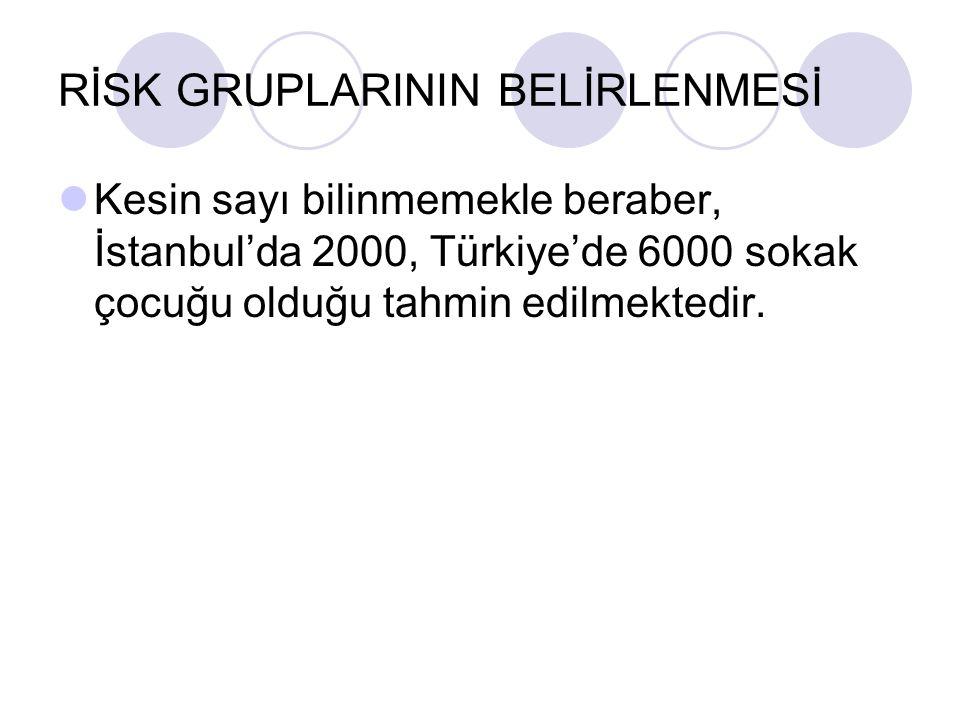 RİSK GRUPLARININ BELİRLENMESİ Kesin sayı bilinmemekle beraber, İstanbul'da 2000, Türkiye'de 6000 sokak çocuğu olduğu tahmin edilmektedir.