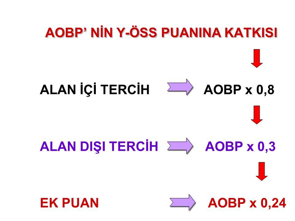 Alan içi tercihte ; AOBP 0.8 ile Alanları dışında tercih yaparlarsa; AOBP 0.3 ile çarpılır.