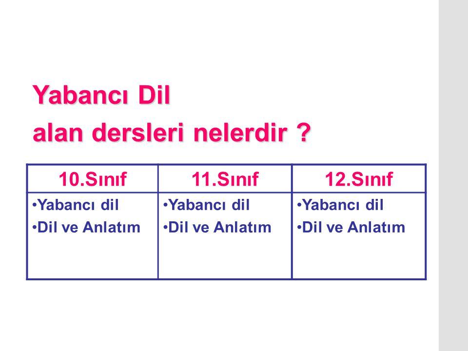 ÖRNEK 2. DERS ADI 1.D.2.D. YS. Notu 1Türk Dili ve Edb.233 2Din Kült.