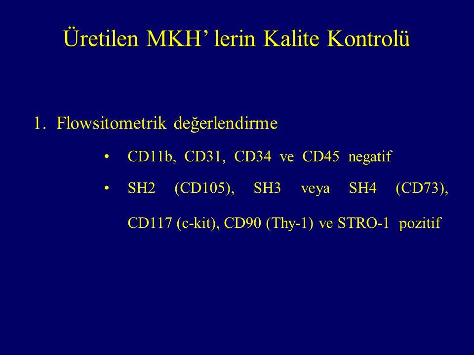1.Flowsitometrik değerlendirme CD11b, CD31, CD34 ve CD45 negatif SH2 (CD105), SH3 veya SH4 (CD73), CD117 (c-kit), CD90 (Thy-1) ve STRO-1 pozitif Üretilen MKH' lerin Kalite Kontrolü