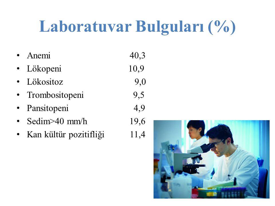 Laboratuvar Bulguları (%) Anemi 40,3 Lökopeni 10,9 Lökositoz 9,0 Trombositopeni 9,5 Pansitopeni 4,9 Sedim>40 mm/h 19,6 Kan kültür pozitifliği 11,4
