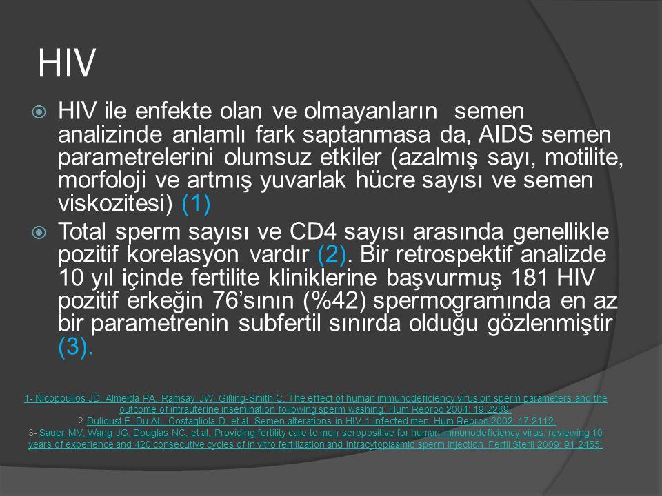 HIV  HIV ile enfekte olan ve olmayanların semen analizinde anlamlı fark saptanmasa da, AIDS semen parametrelerini olumsuz etkiler (azalmış sayı, moti