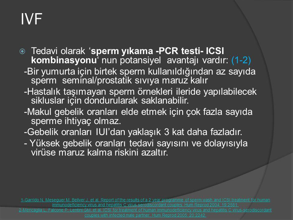 IVF  Tedavi olarak 'sperm yıkama -PCR testi- ICSI kombinasyonu' nun potansiyel avantajı vardır: (1-2) -Bir yumurta için birtek sperm kullanıldığından