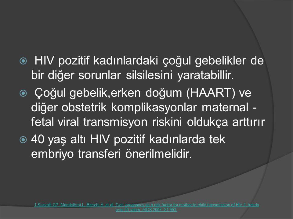  HIV pozitif kadınlardaki çoğul gebelikler de bir diğer sorunlar silsilesini yaratabillir.  Çoğul gebelik,erken doğum (HAART) ve diğer obstetrik kom