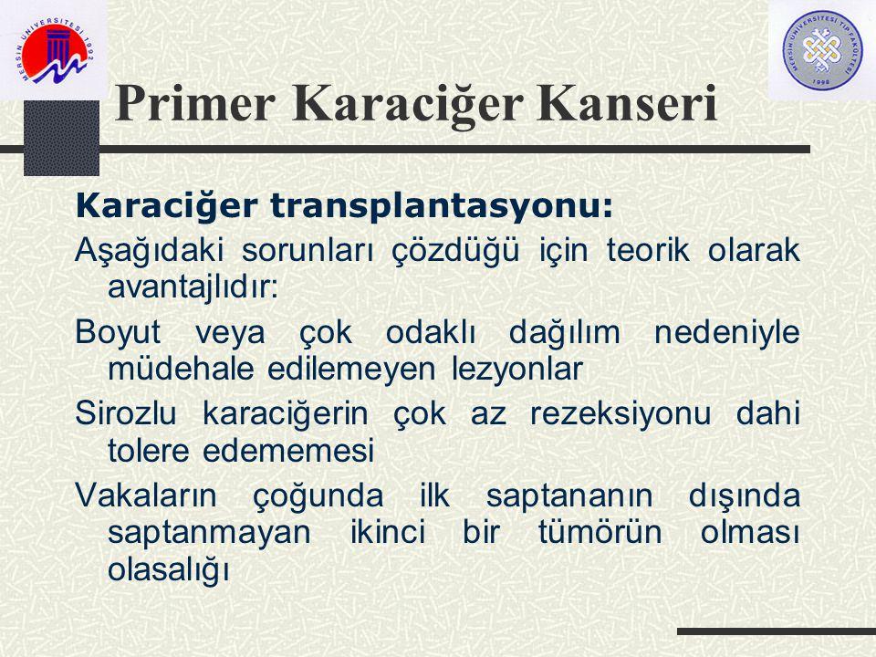 Primer Karaciğer Kanseri Karaciğer transplantasyonu: Aşağıdaki sorunları çözdüğü için teorik olarak avantajlıdır: Boyut veya çok odaklı dağılım nedeniyle müdehale edilemeyen lezyonlar Sirozlu karaciğerin çok az rezeksiyonu dahi tolere edememesi Vakaların çoğunda ilk saptananın dışında saptanmayan ikinci bir tümörün olması olasalığı