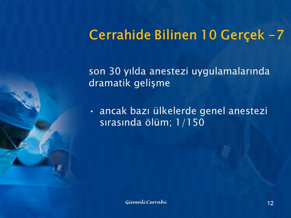 Cerrahide Bilinen 10 Gerçek -7 son 30 yılda anestezi uygulamalarında dramatik gelişme ancak bazı ülkelerde genel anestezi sırasında ölüm; 1/150 Güvenl