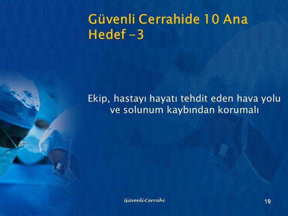 Güvenli Cerrahide 10 Ana Hedef -3 Ekip, hastayı hayatı tehdit eden hava yolu ve solunum kaybından korumalı Güvenli Cerrahi 19